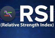 RSI là gì?